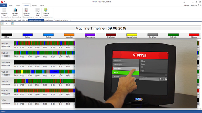 CIMCO MDC-Max | Realtime Manufacturing Data Collection and